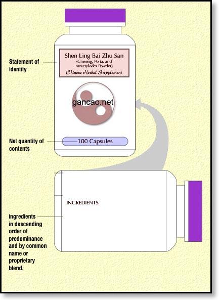 bottle.label.5 DSHEA Tutorial: Ingredient Listing