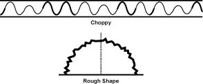 p.choppy The Choppy, Hesitant, Rough, or Sluggish Pulse (Se Mai)