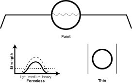 p.faint The Faint, Minute Pulse (Wei Mai)