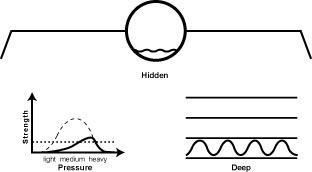 p.hidden The Hidden Pulse (Fu Mai)